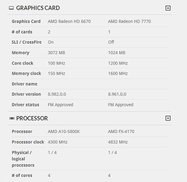 AMD Radeon 6670 versus Radeon HD 7770 Comparison