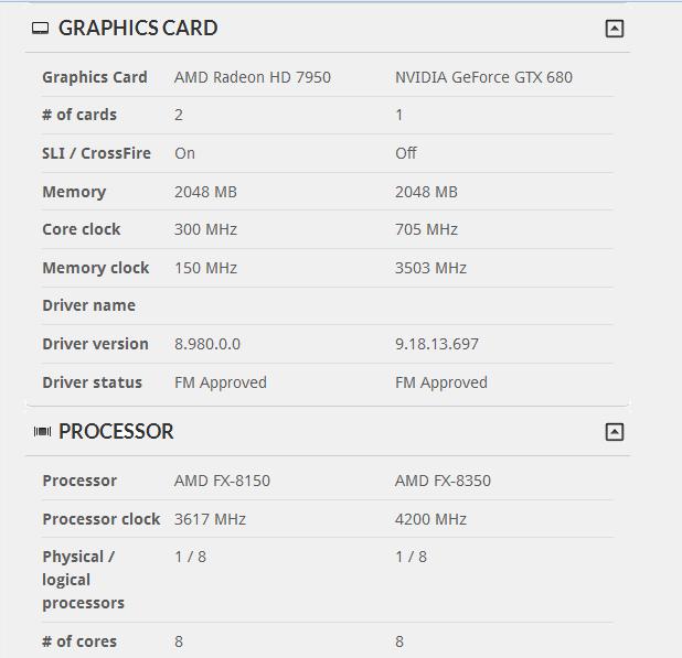 AMD HD 7950 Versus NVIDIA GeForce GTX 680